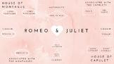 Romeo & Juliet - Character Map