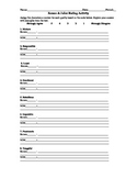 Romeo & Juliet Character Rating Scale Activity