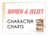 Romeo & Juliet Characterization Charts