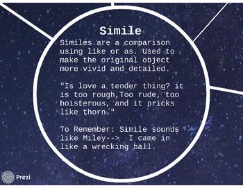 Romeo & Juliet Figurative Language