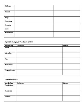 Romeo & Juliet Introductory sheet