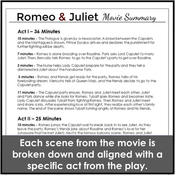 Romeo and Juliet Movie Guide and Summary with Minute by Minute Details