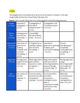 Romeo & Juliet Movie-Text Comparison Essay