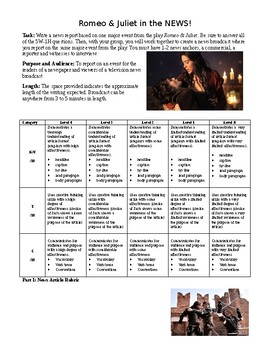 Romeo & Juliet News Report