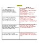 Romeo and Juliet Prologue Word Association and Translation