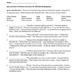Romeo & Juliet Quiz Act 5 | Romeo & Juliet Act 5 Quiz | Essay Questions