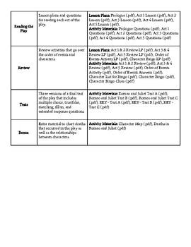 Romeo & Juliet Unit Plans and Activities