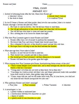 Romeo & Juliet: Unit Summative Assessments
