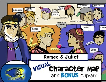 Romeo & Juliet Visual Character Map (Includes Lord Capulet Clip-Art)