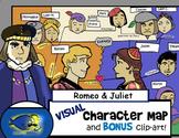 Romeo & Juliet Visual Character Map!