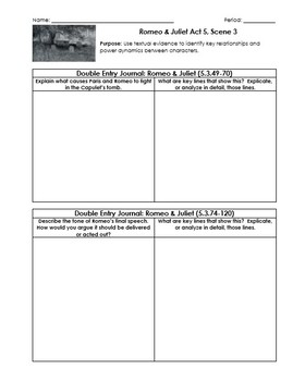 Romeo & Juliet Worksheets with Double-Entry Journals and Guiding Questions
