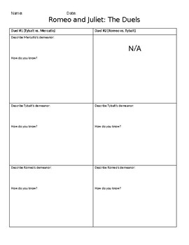 Romeo and Juliet 1968 Film Dueling Scene Compare and Contrast Chart