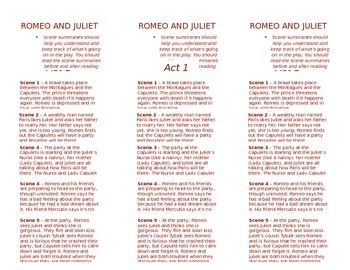 Romeo and Juliet Act 1 Summary Bookmark