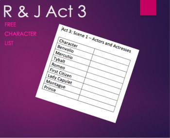 FREE - Romeo and Juliet Act 2: Scene 1 Character List