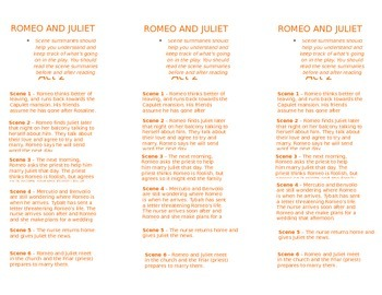 Romeo and Juliet Act 2 Summary Bookmark