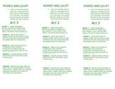 Romeo and Juliet- Act 3 Summary Bookmark