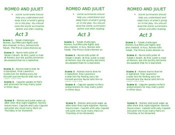 Romeo and Juliet- Act 3 Summary Bookmark