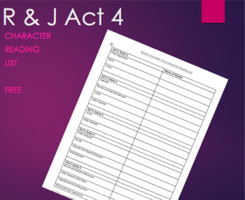 FREE- Romeo and Juliet: Act 4 Scene 1-5 - List of Characters to assign readers