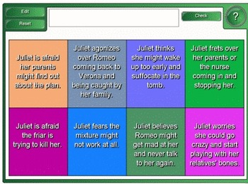 Romeo and Juliet: Act 4 Smartboard Activities