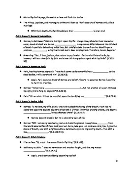 Romeo and Juliet- Act 5 Guided Notes Handout