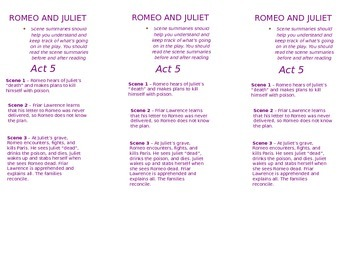 Romeo and Juliet- Act 5 Summary Bookmark