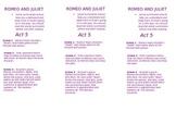 Romeo and Juliet- Act 5 Summary Bookmark