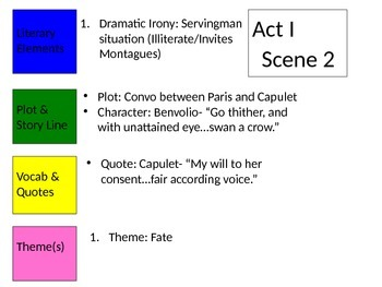 Romeo and Juliet- Act I Annotations and Summary Lecture- Interactive