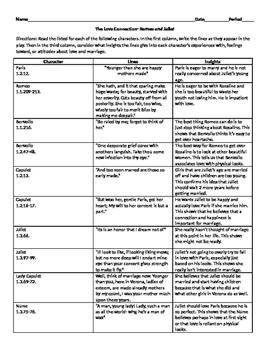 Romeo and Juliet Act I Scenes 1-3 Love Line Analysis Worksheet