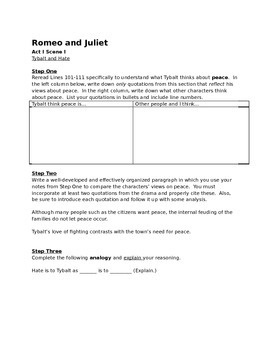 Romeo and Juliet Act I Worksheet