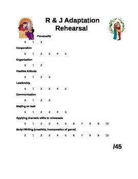Romeo and Juliet Adaptation Rehearsal and Performance Rubrics