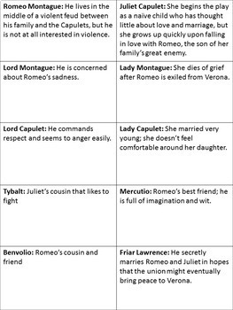 Romeo And Juliet Review Games