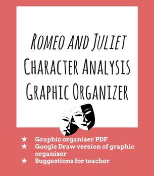 Romeo and Juliet Character Analysis Graphic Organizer