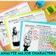 Romeo and Juliet Character Analysis Graphic Organizers