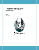 Romeo and Juliet Character Chart