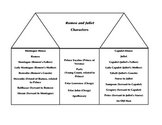 Romeo and Juliet Character Chart- One House