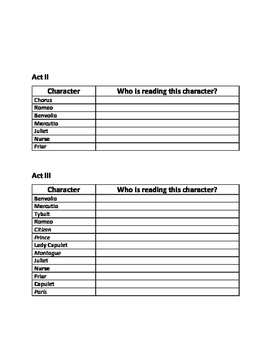 Romeo and Juliet Character List