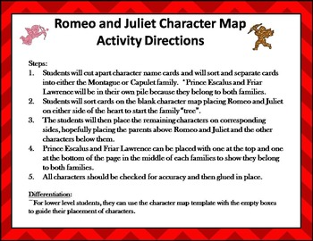 Romeo and Juliet Character Manipulation Map- Modifications Included!