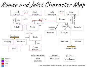 Romeo And Juliet Character Map Worksheets Teaching Resources Tpt