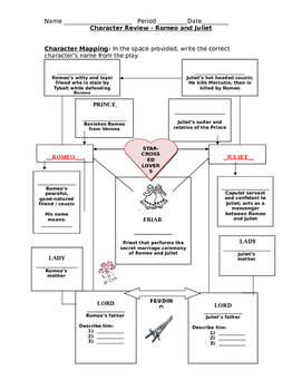 Romeo and Juliet - Character Map / Graphic Organizer