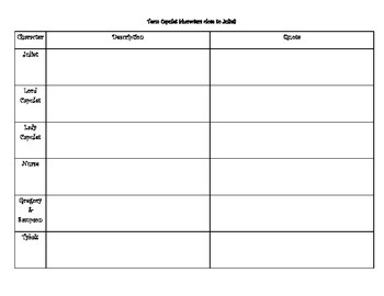 Romeo and Juliet Character Note Chart