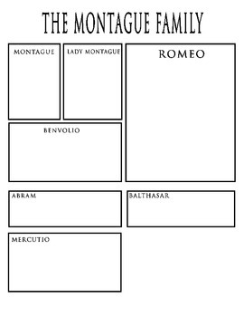 Romeo and Juliet Character Organizer