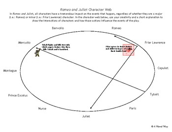 Romeo and Juliet Character Web