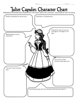 Romeo And Juliet Characterization Activity Worksheets Bell Ringers