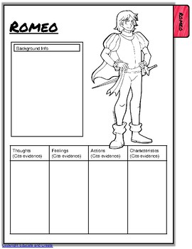 Romeo and Juliet Characterization Flip book