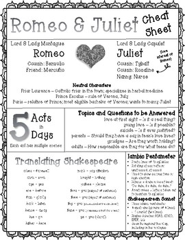 Romeo and Juliet Cheat Sheet