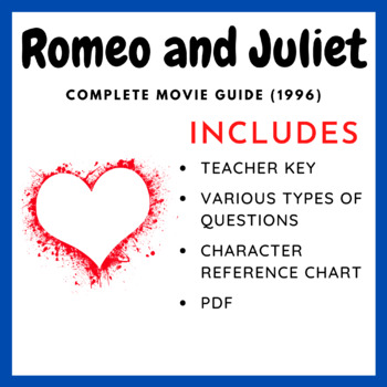 Romeo and Juliet - Complete Movie Guide (1996)
