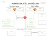 Romeo and Juliet Family Tree