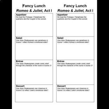 Romeo and Juliet Fancy Lunch--Analysis of Shakespeare's Craft in Act I