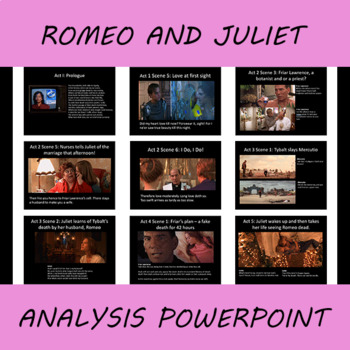 Romeo and Juliet Film Key Images (Lurhman, 1996)