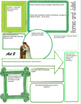 Romeo and Juliet Frame-Style Graphic Organizers